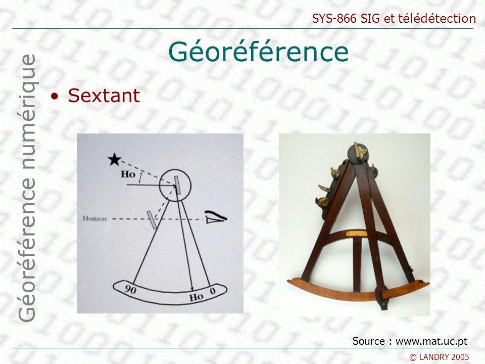 SYS-866 SIG et télédétection © LANDRY 2005 Géoréférence Sextant Géoréférence numérique Source : www.mat.uc.pt