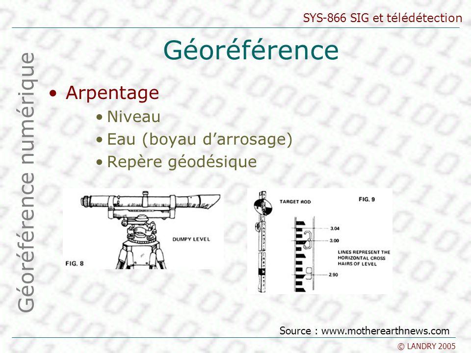 SYS-866 SIG et télédétection © LANDRY 2005 Géoréférence Arpentage Niveau Eau (boyau darrosage) Repère géodésique Géoréférence numérique Source : www.motherearthnews.com