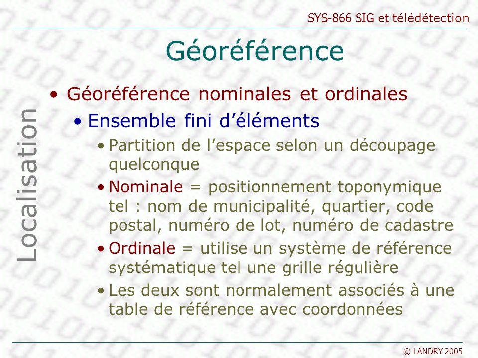 SYS-866 SIG et télédétection © LANDRY 2005 Géoréférence Géoréférence nominales et ordinales Localisation NominaleOrdinale Source : Thériault 1996