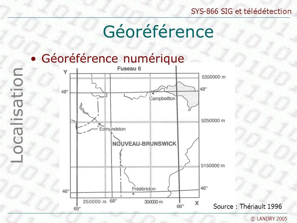 SYS-866 SIG et télédétection © LANDRY 2005 Géoréférence Géoréférence numérique Fondement du système vectoriel Coordonnées dans un espace à 2 (X,Y) ou 3 (X, Y, Z) dimensions Bonne précision de localisation Nombre réel en précision simple (4 octets) –Division des axes de la carte en 10 7 –Peut situer une maison dans la carte dune ville Nombre réel en précision double (8 octets) –Division des axes de la carte en 10 14 –Peut situer une maison dans la carte du pays.