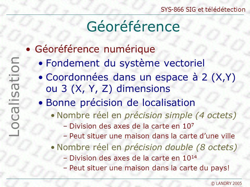 SYS-866 SIG et télédétection © LANDRY 2005 Géoréférence GPS (Global Positionning System) Ces satellites émettent des signaux contenant des données d heure, d orbites et des données d almanach.