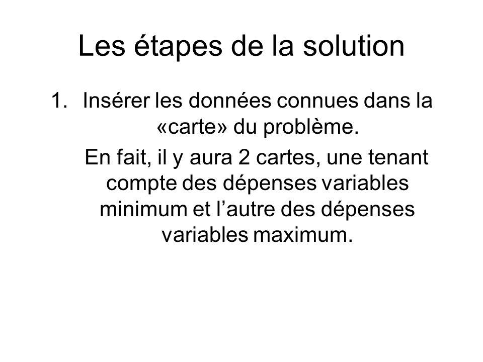 Les étapes de la solution 1.Insérer les données connues dans la «carte» du problème.