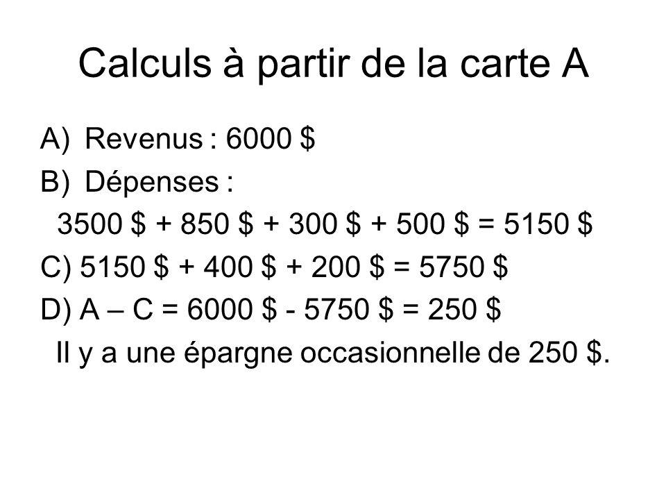 Calculs à partir de la carte A A)Revenus : 6000 $ B)Dépenses : 3500 $ + 850 $ + 300 $ + 500 $ = 5150 $ C) 5150 $ + 400 $ + 200 $ = 5750 $ D) A – C = 6000 $ - 5750 $ = 250 $ Il y a une épargne occasionnelle de 250 $.
