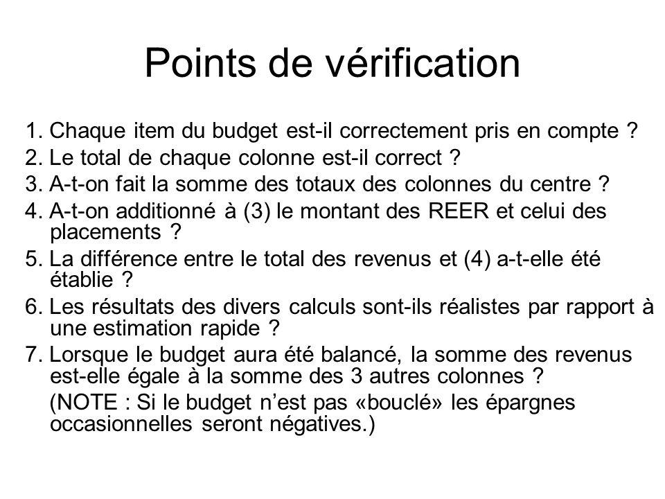 Points de vérification 1. Chaque item du budget est-il correctement pris en compte .