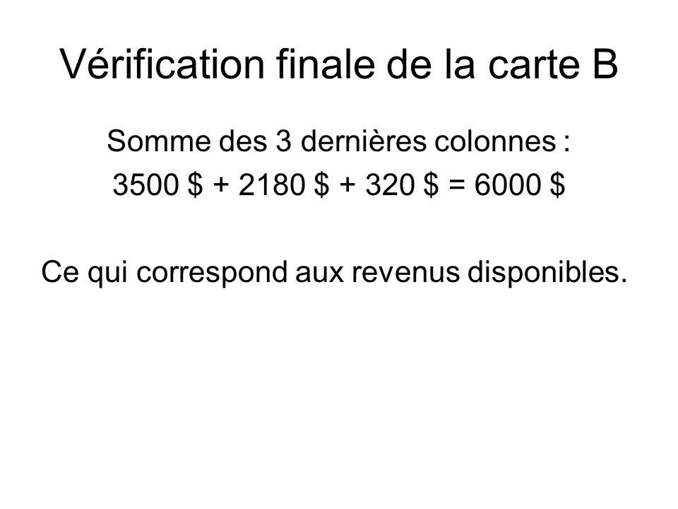 Vérification finale de la carte B Somme des 3 dernières colonnes : 3500 $ + 2180 $ + 320 $ = 6000 $ Ce qui correspond aux revenus disponibles.