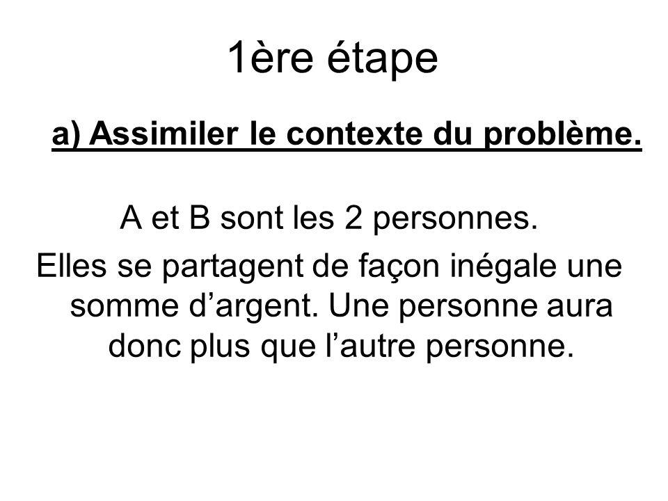 A et B sont les 2 personnes. Elles se partagent de façon inégale une somme dargent.