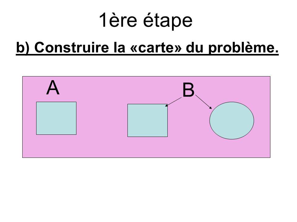 b) Construire la «carte» du problème. A B