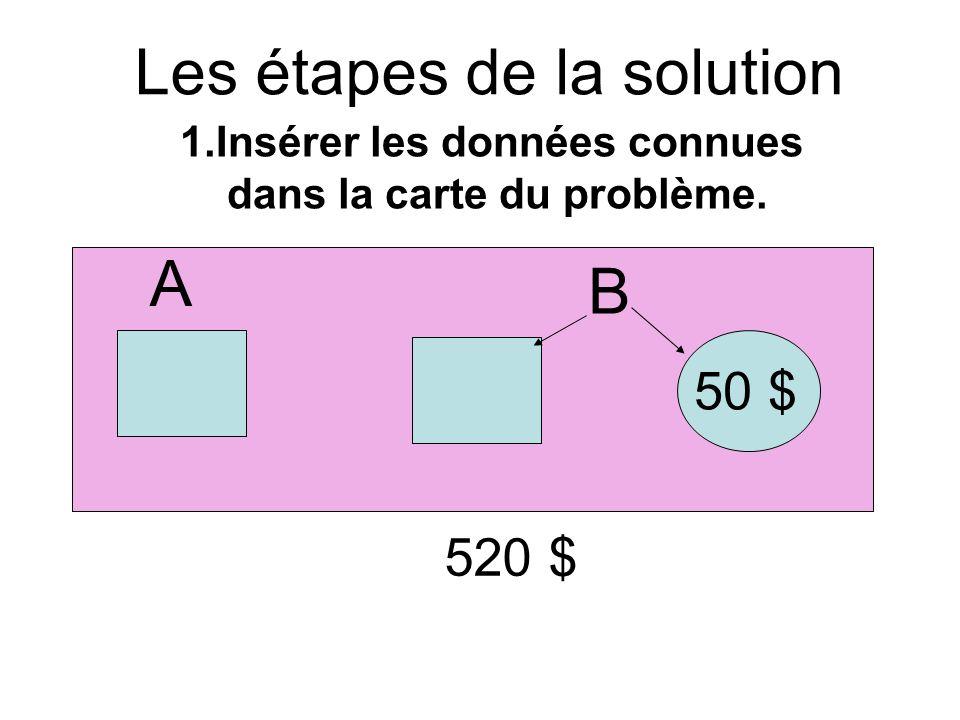 Les étapes de la solution 1.Insérer les données connues dans la carte du problème. A B 50 $ 520 $