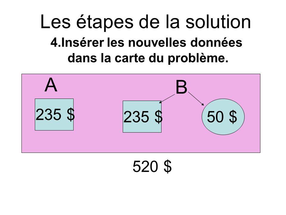 Les étapes de la solution 4.Insérer les nouvelles données dans la carte du problème.