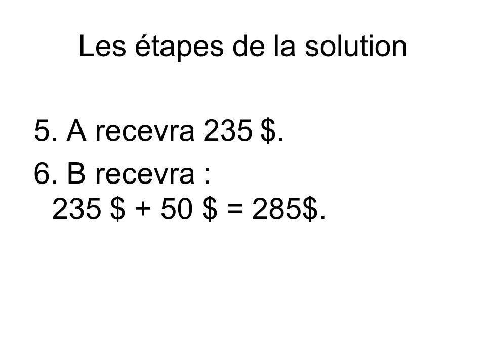 5. A recevra 235 $. 6. B recevra : 235 $ + 50 $ = 285$. Les étapes de la solution