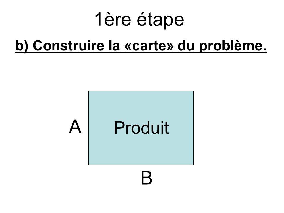 1ère étape b) Construire la «carte» du problème. A B Produit