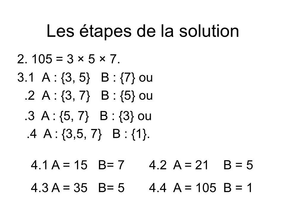 2. 105 = 3 × 5 × 7.