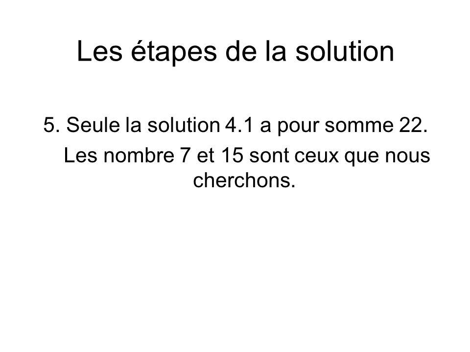 Les étapes de la solution 5. Seule la solution 4.1 a pour somme 22.