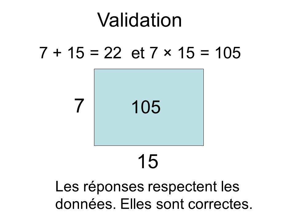 Validation 7 15 105 7 + 15 = 22 et 7 × 15 = 105 Les réponses respectent les données.