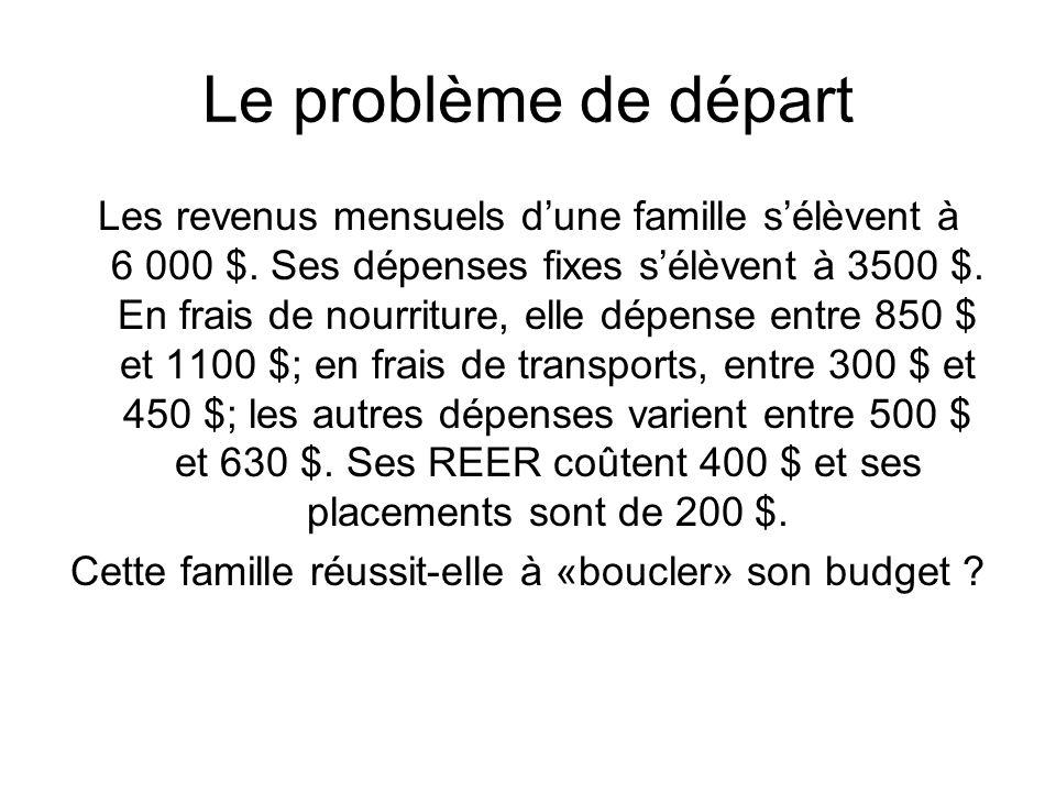 Le problème de départ Les revenus mensuels dune famille sélèvent à 6 000 $.