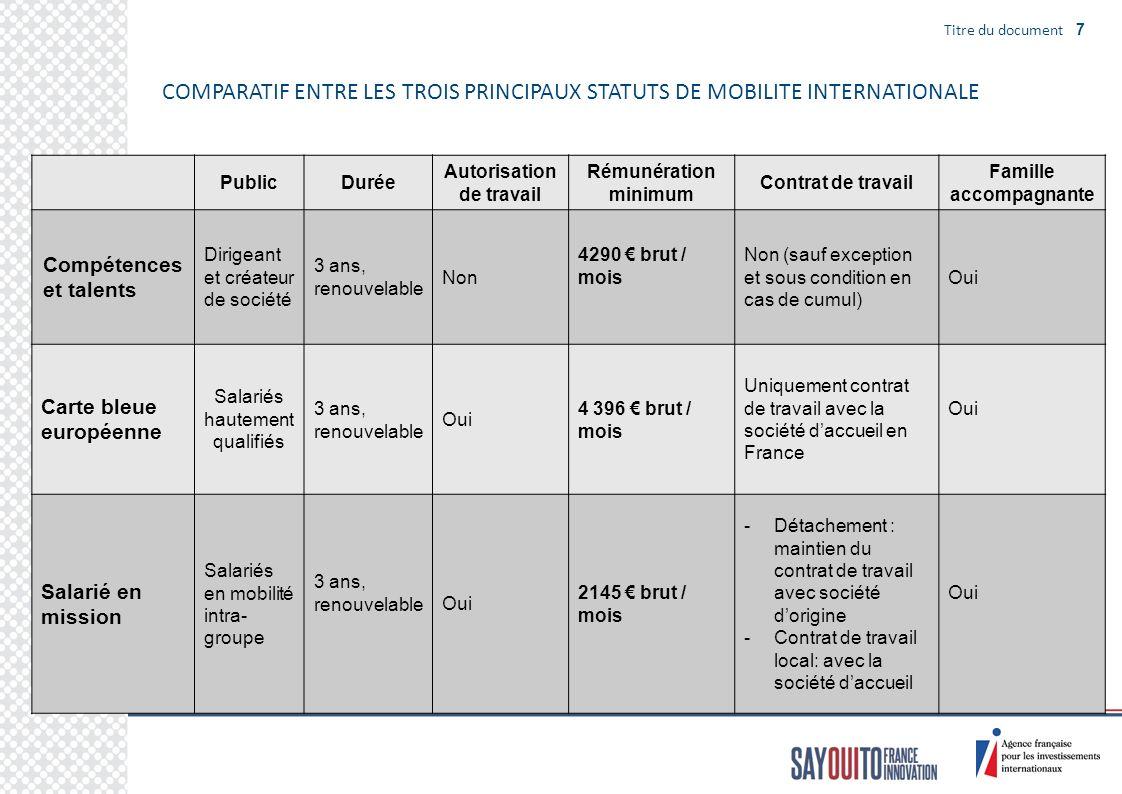 Titre du document 7 COMPARATIF ENTRE LES TROIS PRINCIPAUX STATUTS DE MOBILITE INTERNATIONALE PublicDurée Autorisation de travail Rémunération minimum