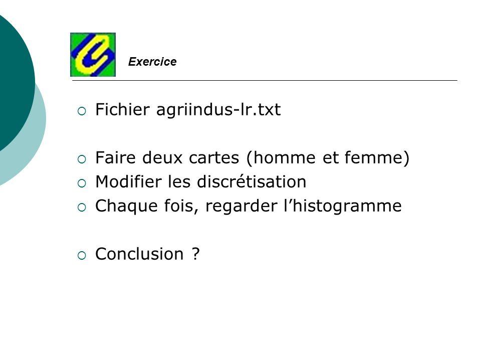 Fichier agriindus-lr.txt Faire deux cartes (homme et femme) Modifier les discrétisation Chaque fois, regarder lhistogramme Conclusion ? Exercice