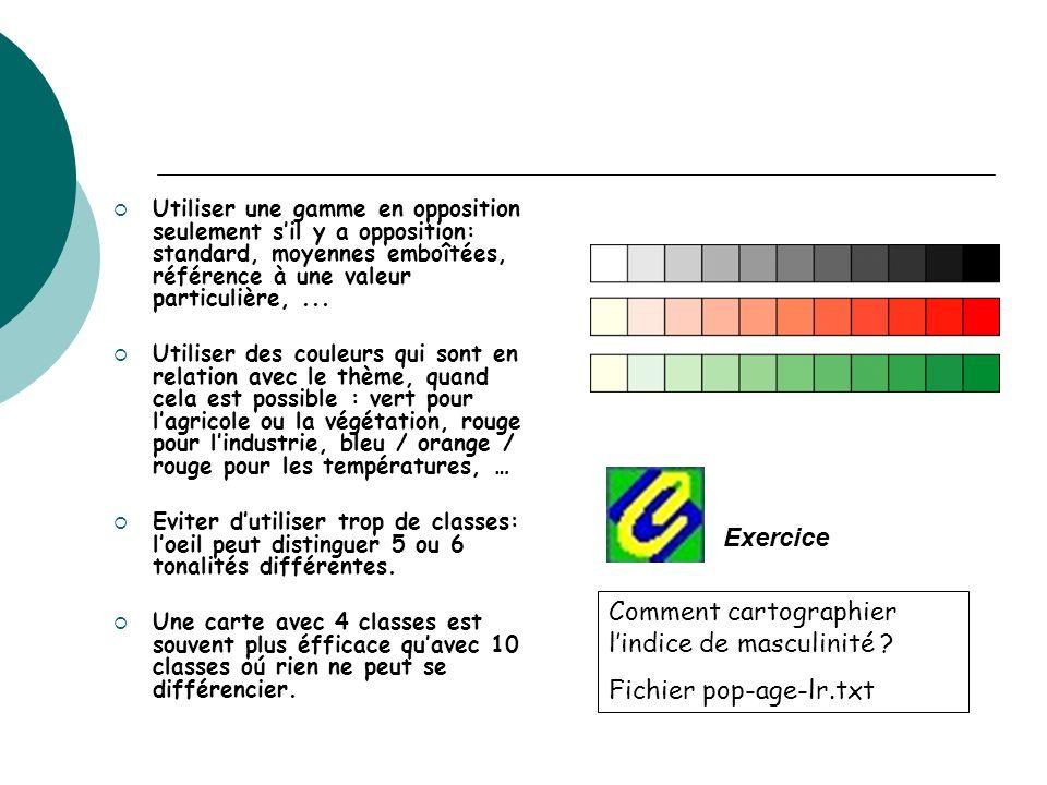 Utiliser une gamme en opposition seulement sil y a opposition: standard, moyennes emboîtées, référence à une valeur particulière,... Utiliser des coul