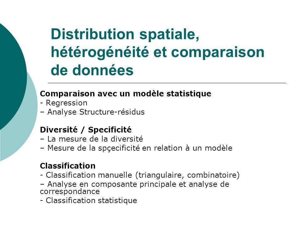 Distribution spatiale, hétérogénéité et comparaison de données Comparaison avec un modèle statistique - Regression – Analyse Structure-résidus Diversi