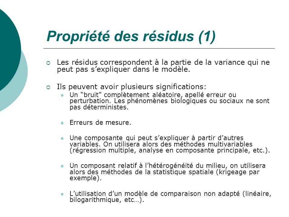 Propriété des résidus (1) Les résidus correspondent à la partie de la variance qui ne peut pas sexpliquer dans le modèle. Ils peuvent avoir plusieurs