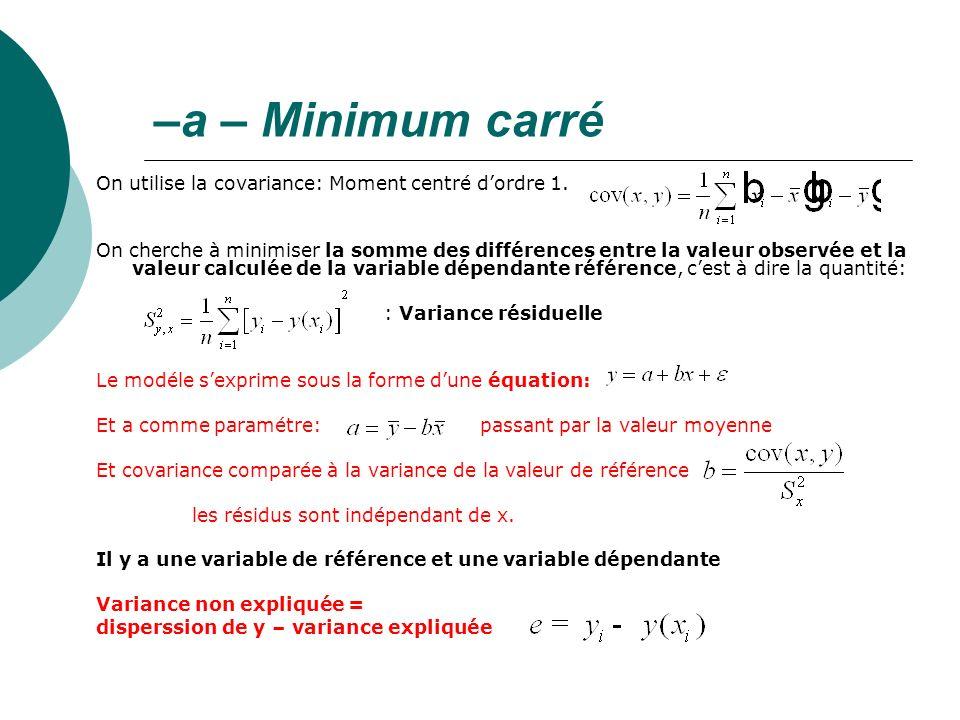 –a – Minimum carré On utilise la covariance: Moment centré dordre 1. On cherche à minimiser la somme des différences entre la valeur observée et la va