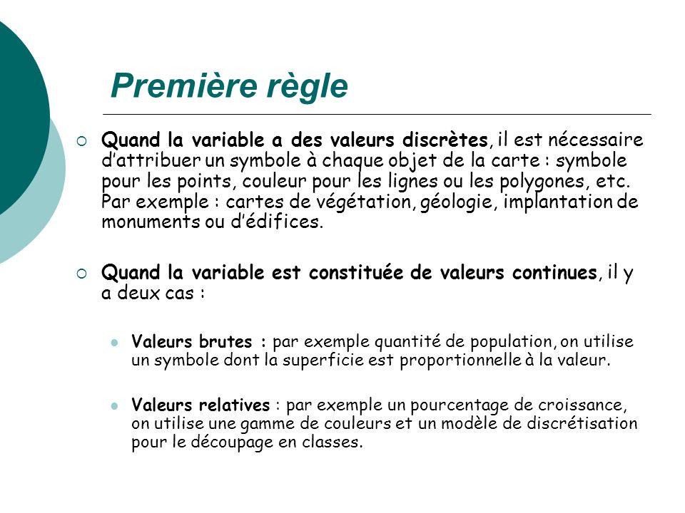 Première règle Quand la variable a des valeurs discrètes, il est nécessaire dattribuer un symbole à chaque objet de la carte : symbole pour les points