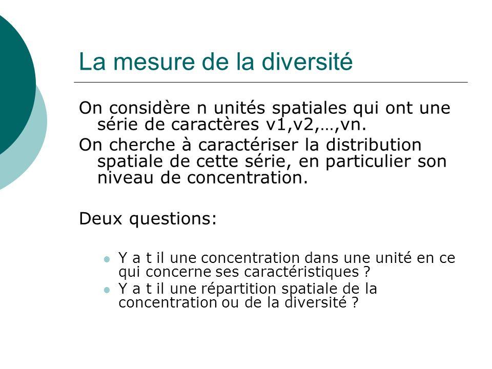 La mesure de la diversité On considère n unités spatiales qui ont une série de caractères v1,v2,…,vn. On cherche à caractériser la distribution spatia