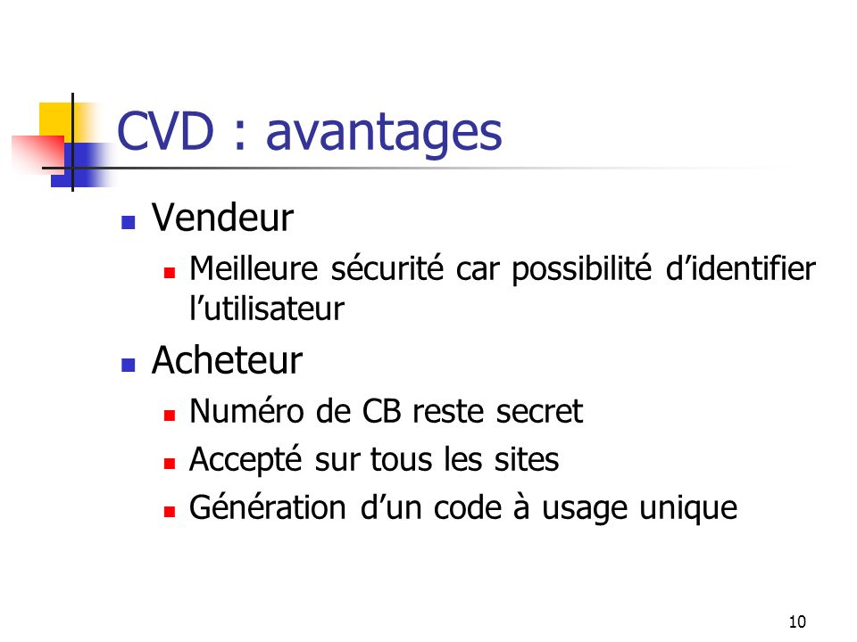 CVD : avantages Vendeur Meilleure sécurité car possibilité didentifier lutilisateur Acheteur Numéro de CB reste secret Accepté sur tous les sites Géné