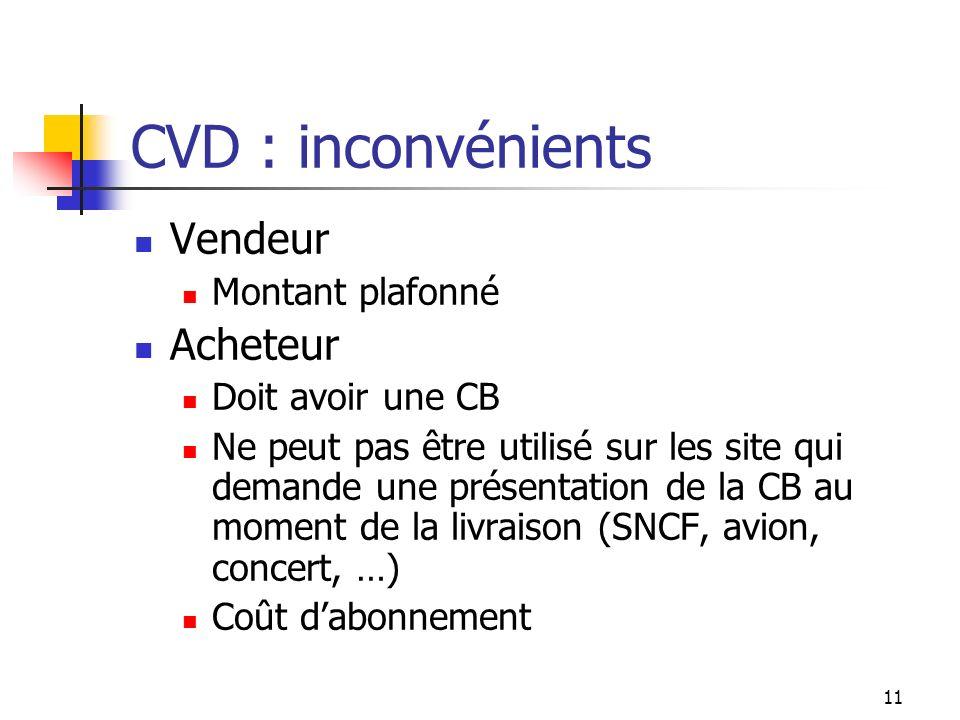 CVD : inconvénients Vendeur Montant plafonné Acheteur Doit avoir une CB Ne peut pas être utilisé sur les site qui demande une présentation de la CB au