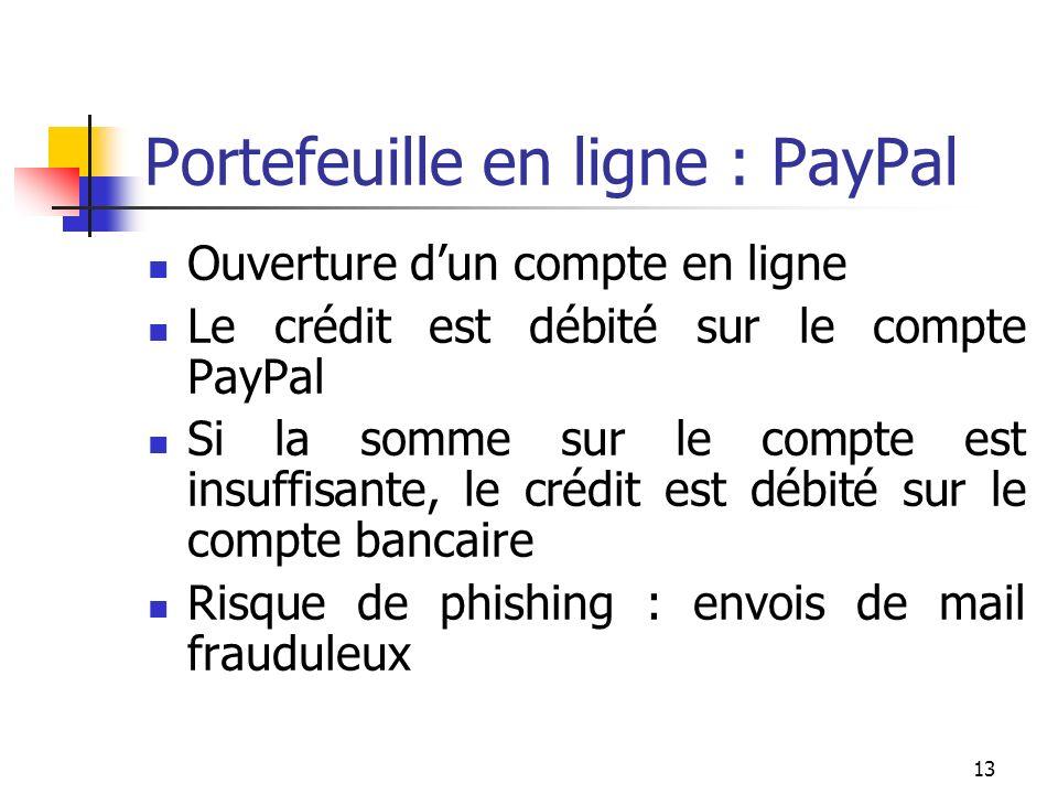Portefeuille en ligne : PayPal Ouverture dun compte en ligne Le crédit est débité sur le compte PayPal Si la somme sur le compte est insuffisante, le