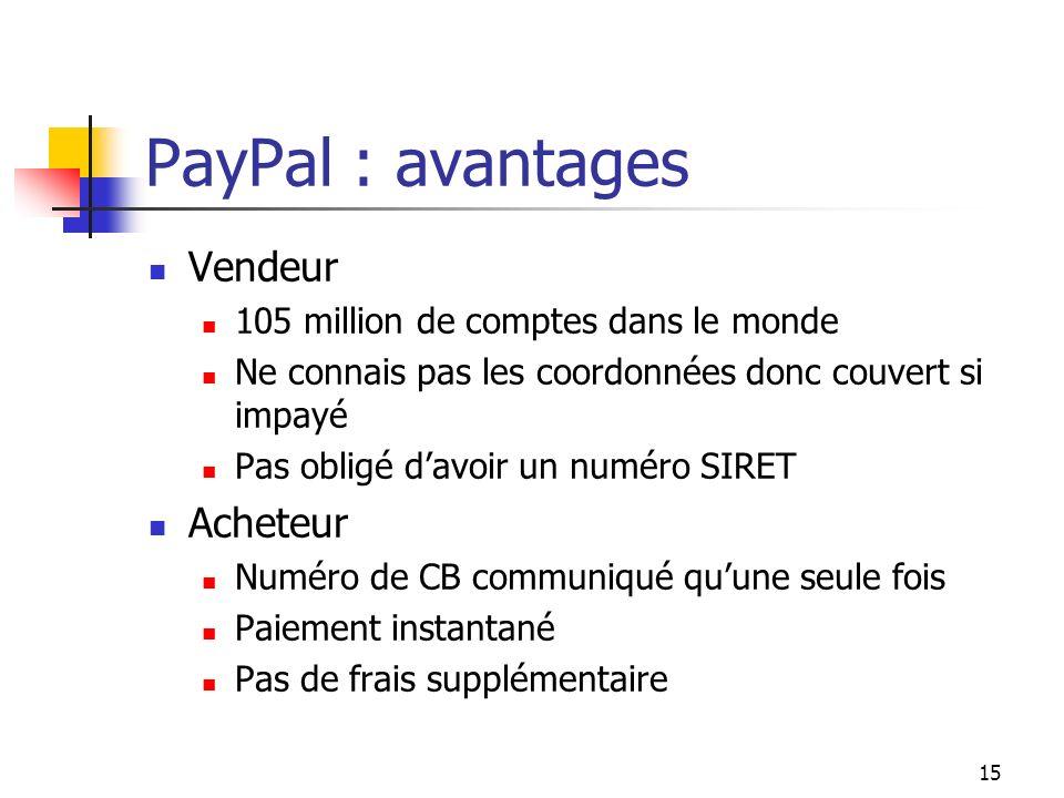 PayPal : avantages Vendeur 105 million de comptes dans le monde Ne connais pas les coordonnées donc couvert si impayé Pas obligé davoir un numéro SIRE