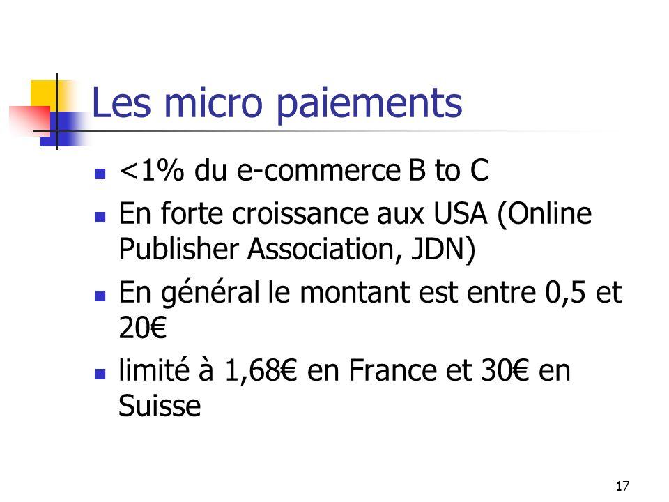 Les micro paiements <1% du e-commerce B to C En forte croissance aux USA (Online Publisher Association, JDN) En général le montant est entre 0,5 et 20