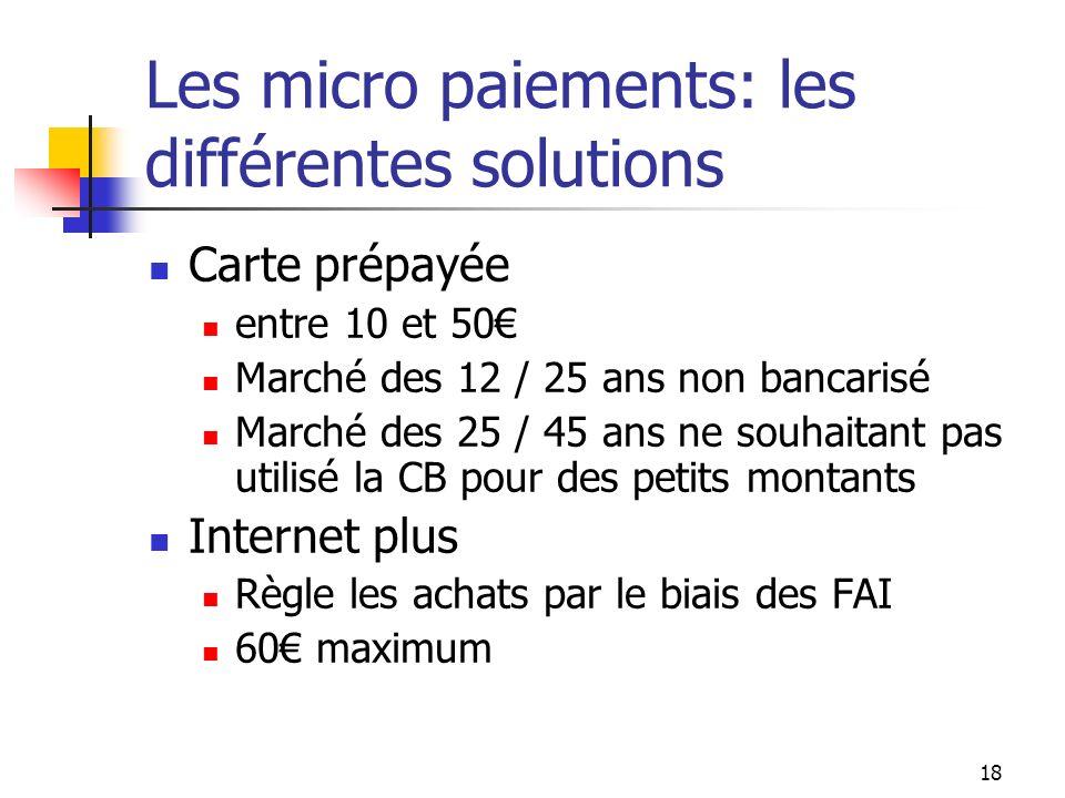 Les micro paiements: les différentes solutions Carte prépayée entre 10 et 50 Marché des 12 / 25 ans non bancarisé Marché des 25 / 45 ans ne souhaitant