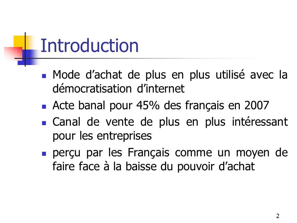 Introduction Mode dachat de plus en plus utilisé avec la démocratisation dinternet Acte banal pour 45% des français en 2007 Canal de vente de plus en