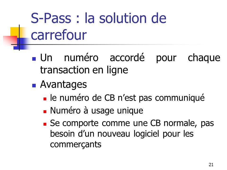 S-Pass : la solution de carrefour Un numéro accordé pour chaque transaction en ligne Avantages le numéro de CB nest pas communiqué Numéro à usage uniq