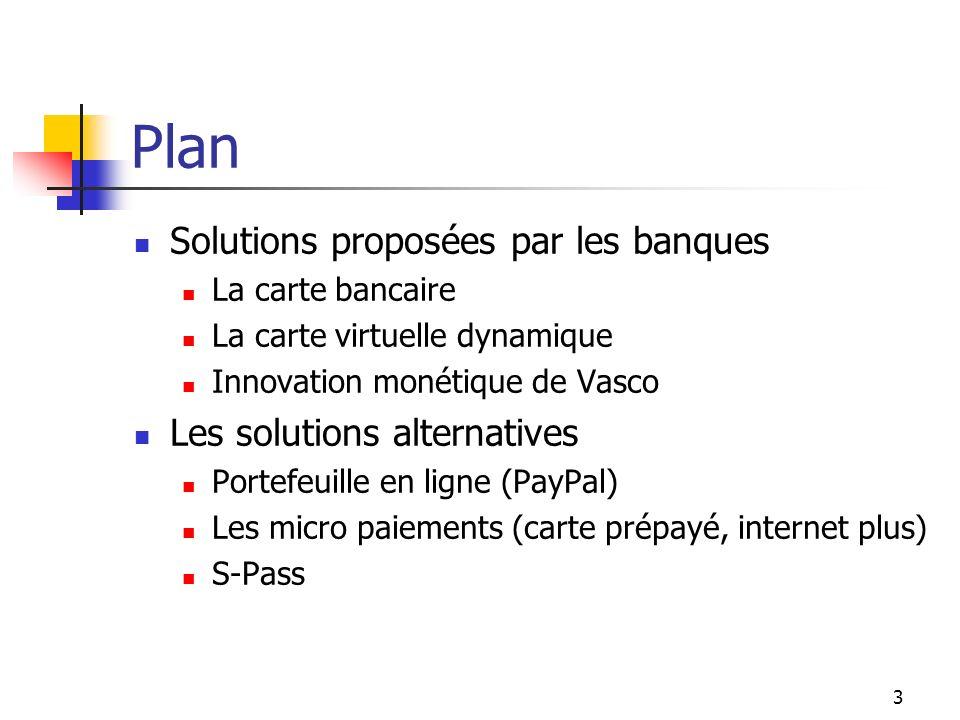 Plan Solutions proposées par les banques La carte bancaire La carte virtuelle dynamique Innovation monétique de Vasco Les solutions alternatives Porte