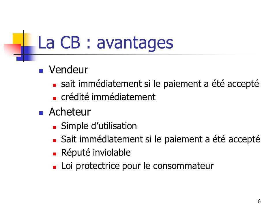 La CB : avantages Vendeur sait immédiatement si le paiement a été accepté crédité immédiatement Acheteur Simple dutilisation Sait immédiatement si le
