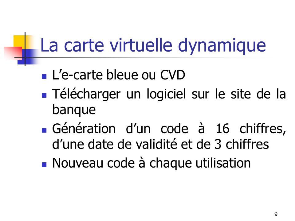 La carte virtuelle dynamique Le-carte bleue ou CVD Télécharger un logiciel sur le site de la banque Génération dun code à 16 chiffres, dune date de va