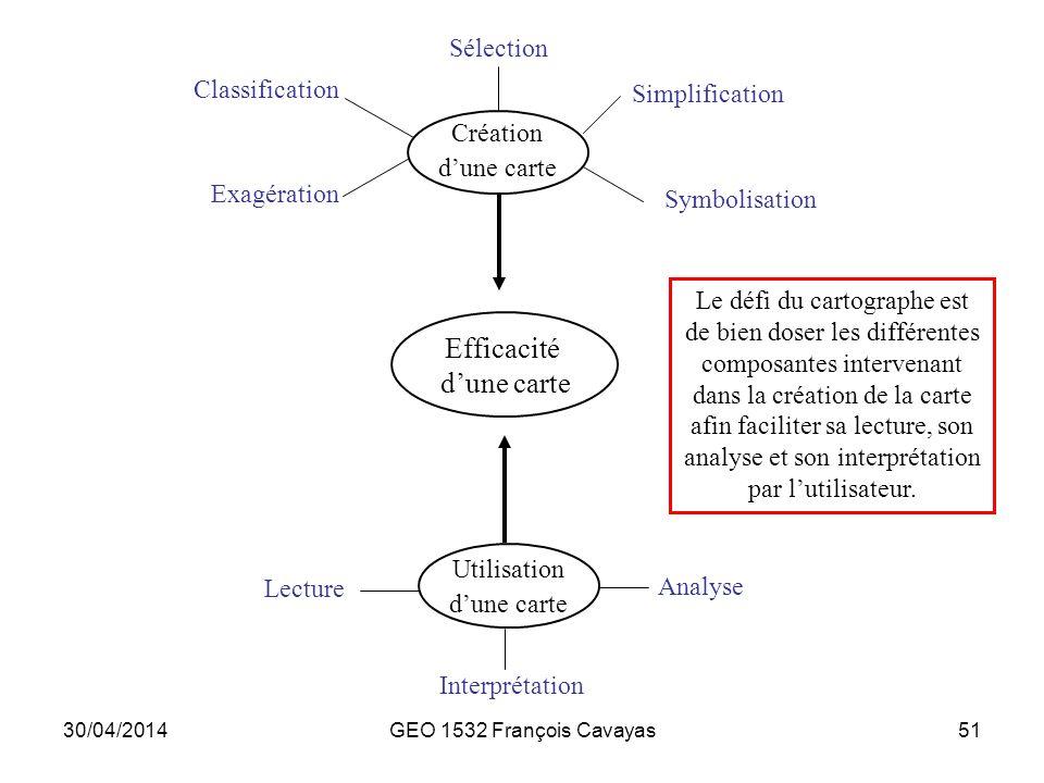 30/04/2014GEO 1532 François Cavayas51 Efficacité dune carte Création dune carte Utilisation dune carte Sélection Symbolisation Simplification Classifi