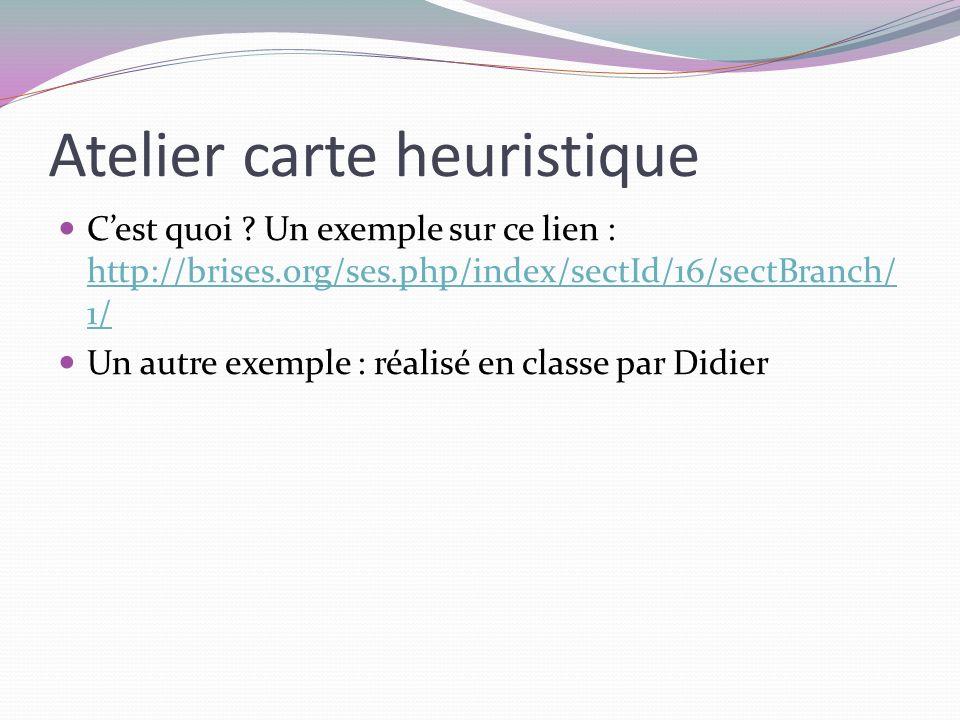 Atelier carte heuristique Cest quoi .