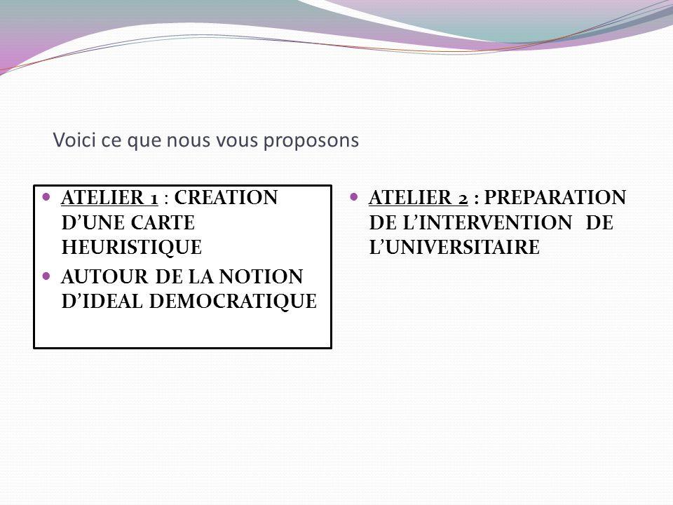 Voici ce que nous vous proposons ATELIER 2 : PREPARATION DE LINTERVENTION DE LUNIVERSITAIRE ATELIER 1 : CREATION DUNE CARTE HEURISTIQUE AUTOUR DE LA N