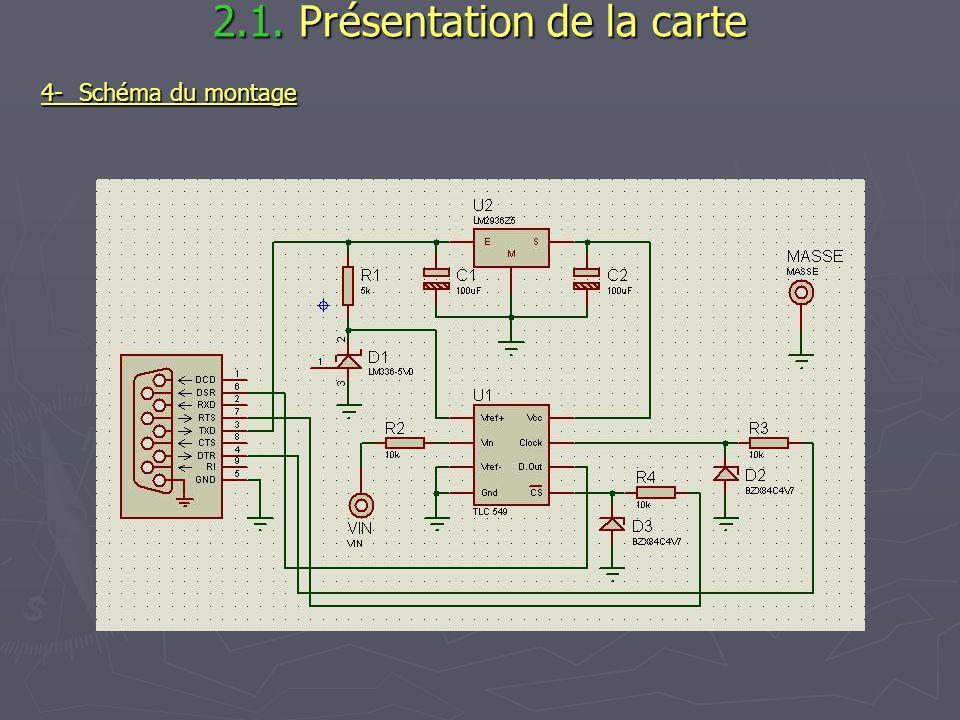 4-Schéma du montage 2.1. Présentation de la carte