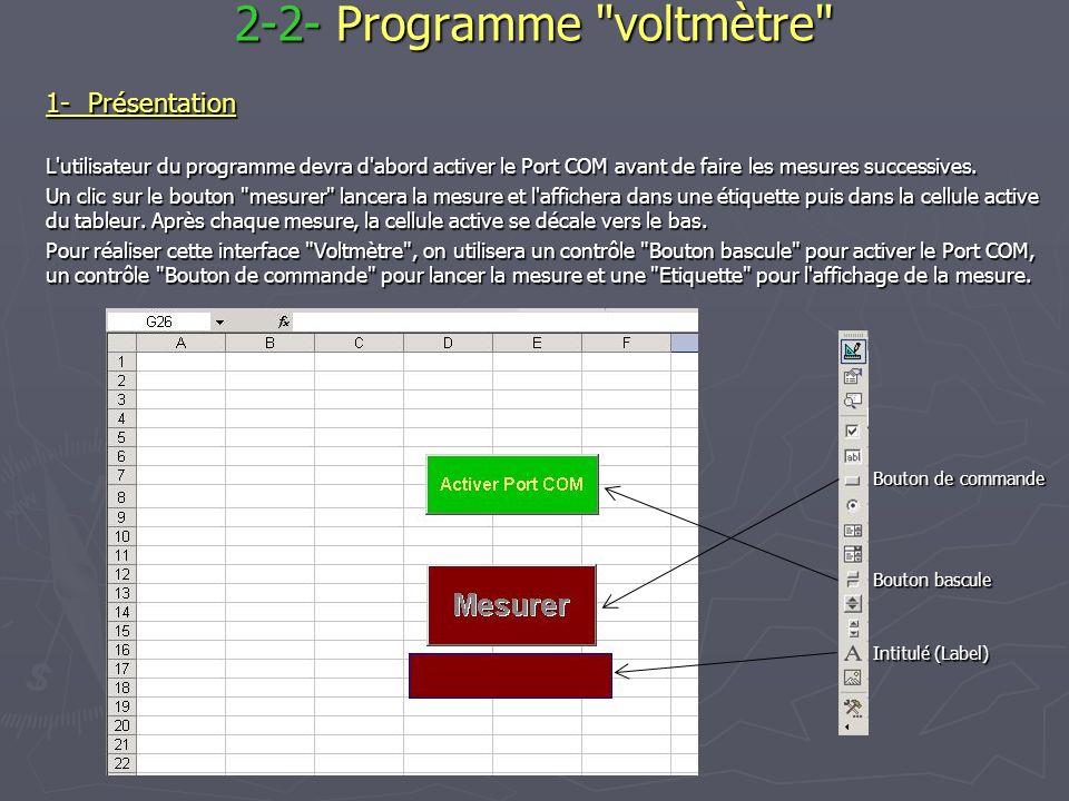 2-2- Programme voltmètre 1-Présentation L utilisateur du programme devra d abord activer le Port COM avant de faire les mesures successives.