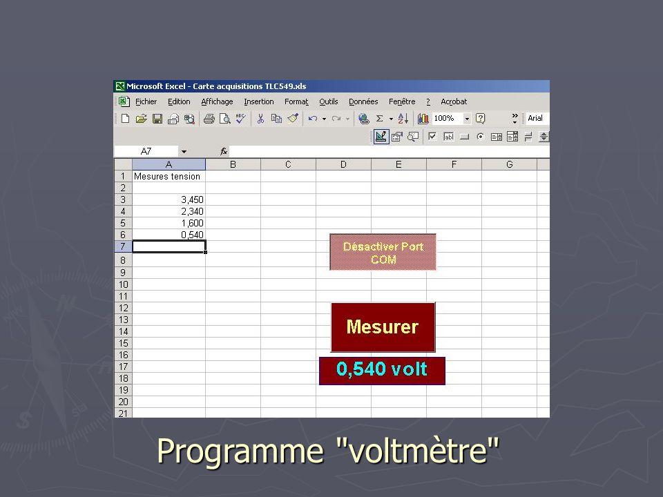 Programme voltmètre