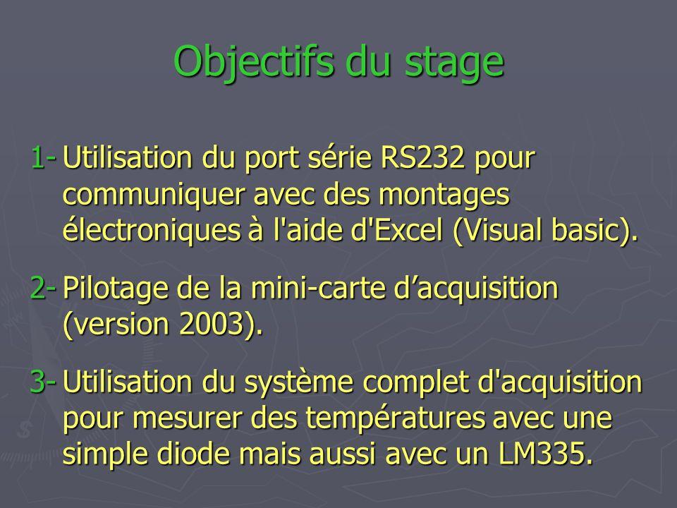 Objectifs du stage 1-Utilisation du port série RS232 pour communiquer avec des montages électroniques à l aide d Excel (Visual basic).
