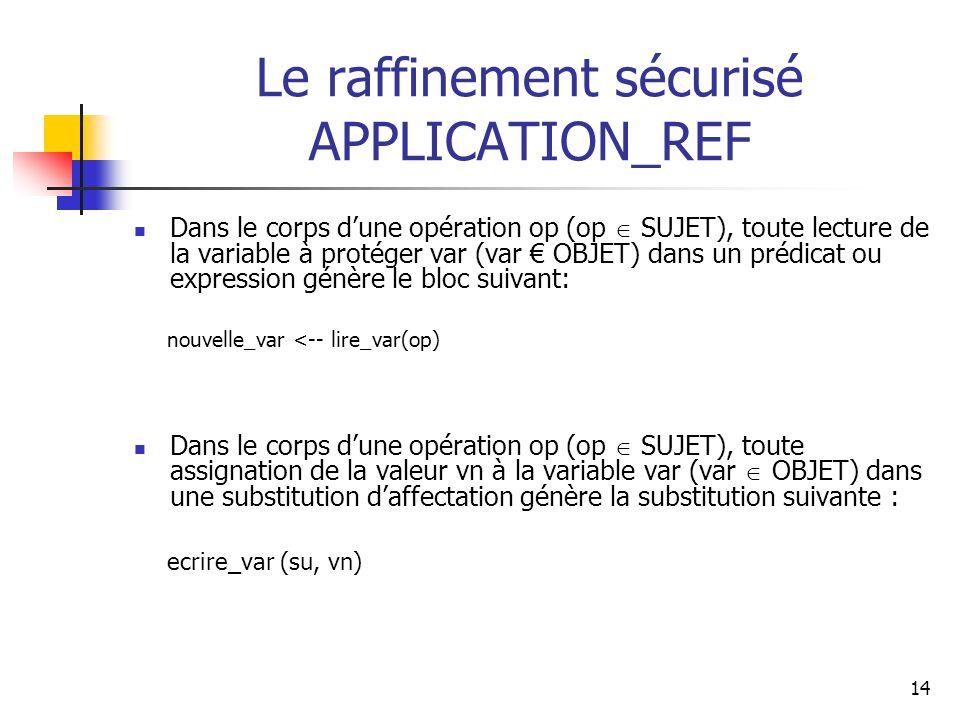 14 Le raffinement sécurisé APPLICATION_REF Dans le corps dune opération op (op SUJET), toute lecture de la variable à protéger var (var OBJET) dans un