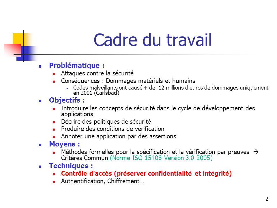13 Noyau de sécurité généré systématiquement Pour toute variable de lensemble OBJET ecrire_tryleft (su,vn) = PRE su : SUJET vn opens tryleft_type /* opens=opérateur ensembliste */ (ordre ( habilitation( su) ) (ordre ( classification( tryleft) ) THEN tryleft := vn END val lire_ tryleft (su) = PRE su SUJET (ordre(habilitation(su)) (ordre(classification(tryleft)) THEN val := tryleft END