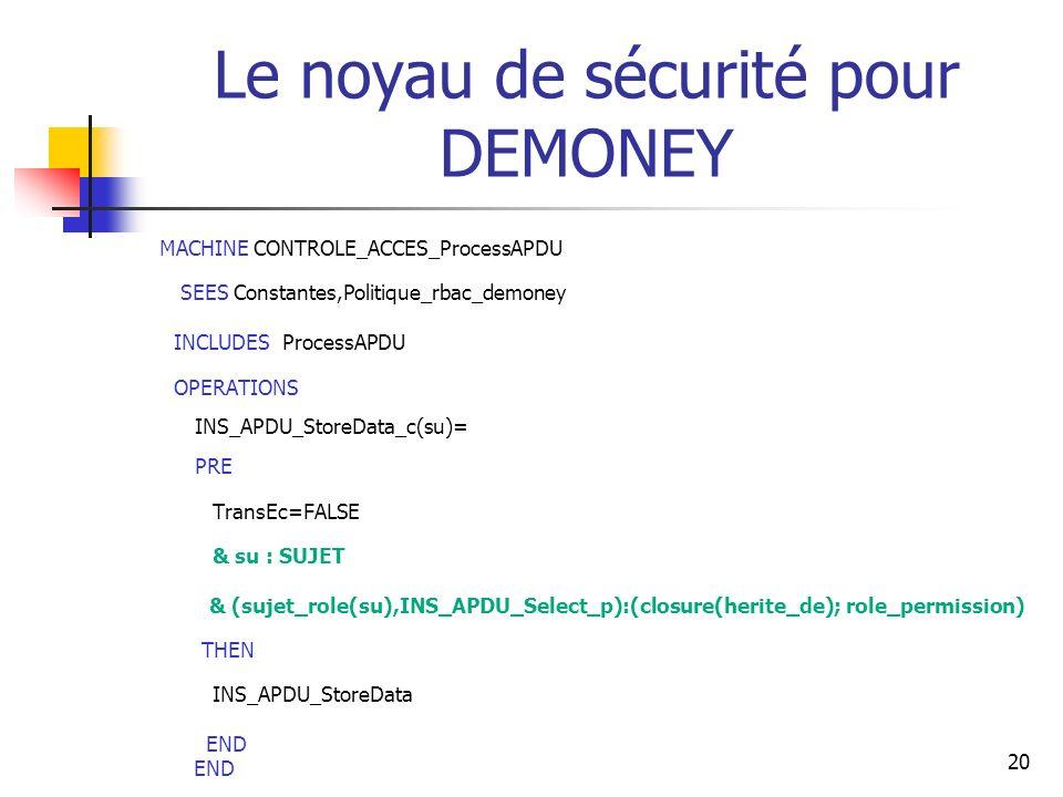 20 Le noyau de sécurité pour DEMONEY MACHINE CONTROLE_ACCES_ProcessAPDU SEES Constantes,Politique_rbac_demoney INCLUDES ProcessAPDU OPERATIONS INS_APD