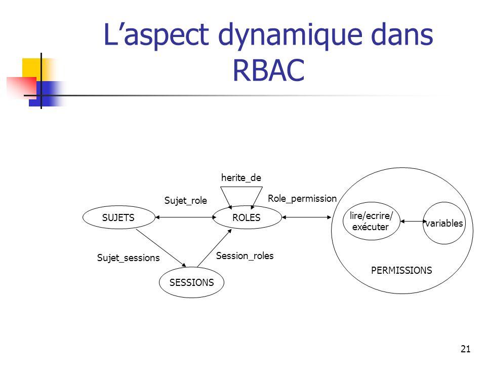 21 Laspect dynamique dans RBAC SUJETSROLES lire/ecrire/ exécuter variables PERMISSIONS Role_permission Sujet_role herite_de SESSIONS Sujet_sessions Se