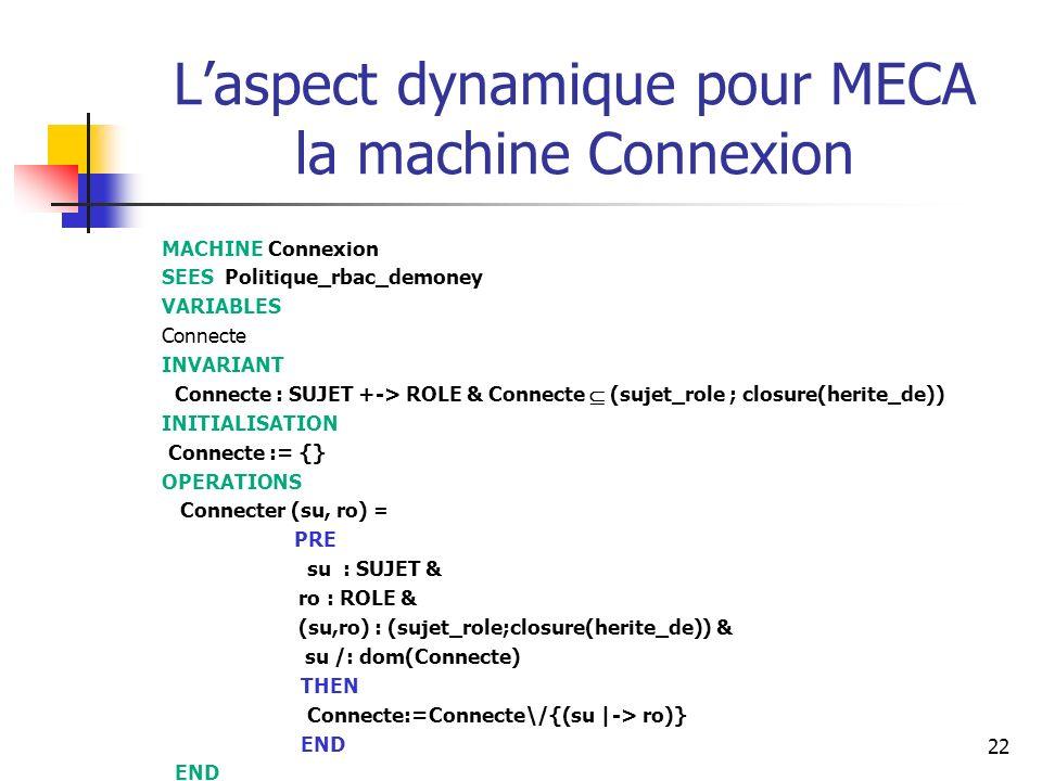 22 MACHINE Connexion SEES Politique_rbac_demoney VARIABLES Connecte INVARIANT Connecte : SUJET +-> ROLE & Connecte (sujet_role ; closure(herite_de)) I